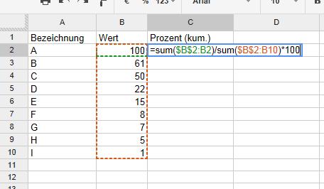 Paretodiagramm mit excel google docs libreoffice jetzt selektieren wir die gesamte tabelle und whlen dann im men unter einfgen die option diagramm im nun angezeigten diagrammeditor siehe unten ccuart Gallery